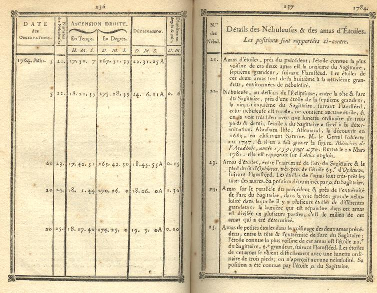 [CdT for 1784, page 236-237]